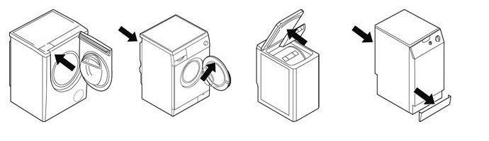 Места размещения шильдика (таблички) на стиральной машине.jpg